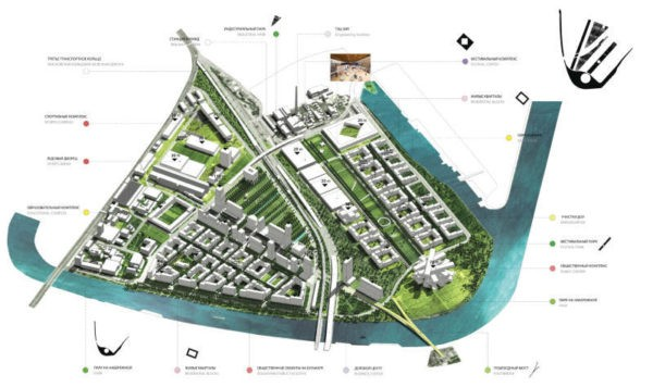 комплексное устойчивое развитие территорий