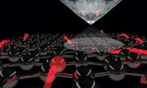 движение электрического тока в графене